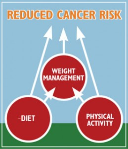 cancer prevention 5.