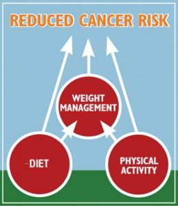 cancer prevention 5.
